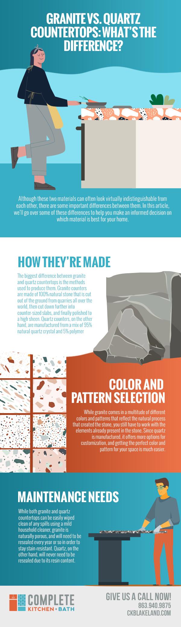 Granite vs. Quartz Countertops: What's the Difference? [infographic]