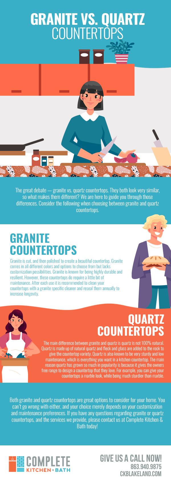 Granite vs. Quartz Countertops [infographic]